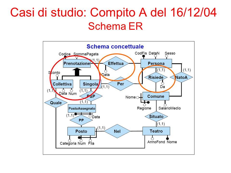 Casi di studio: Compito A del 16/12/04 Schema ER