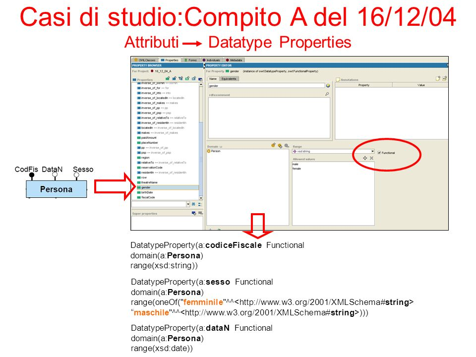 Casi di studio:Compito A del 16/12/04 Attributi Datatype Properties