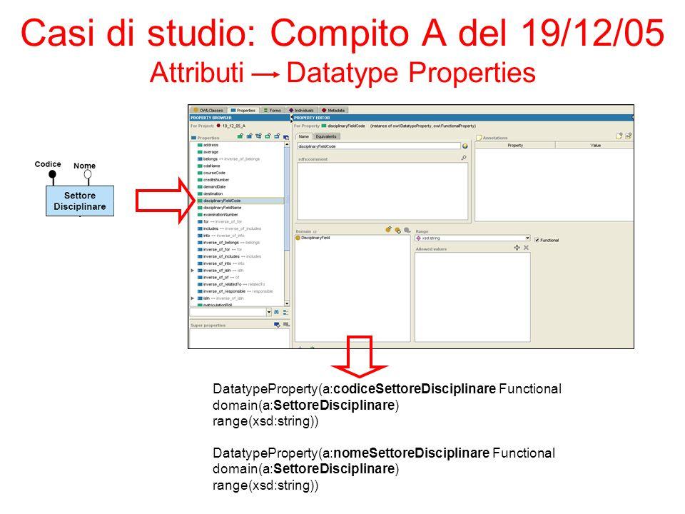 Casi di studio: Compito A del 19/12/05 Attributi Datatype Properties