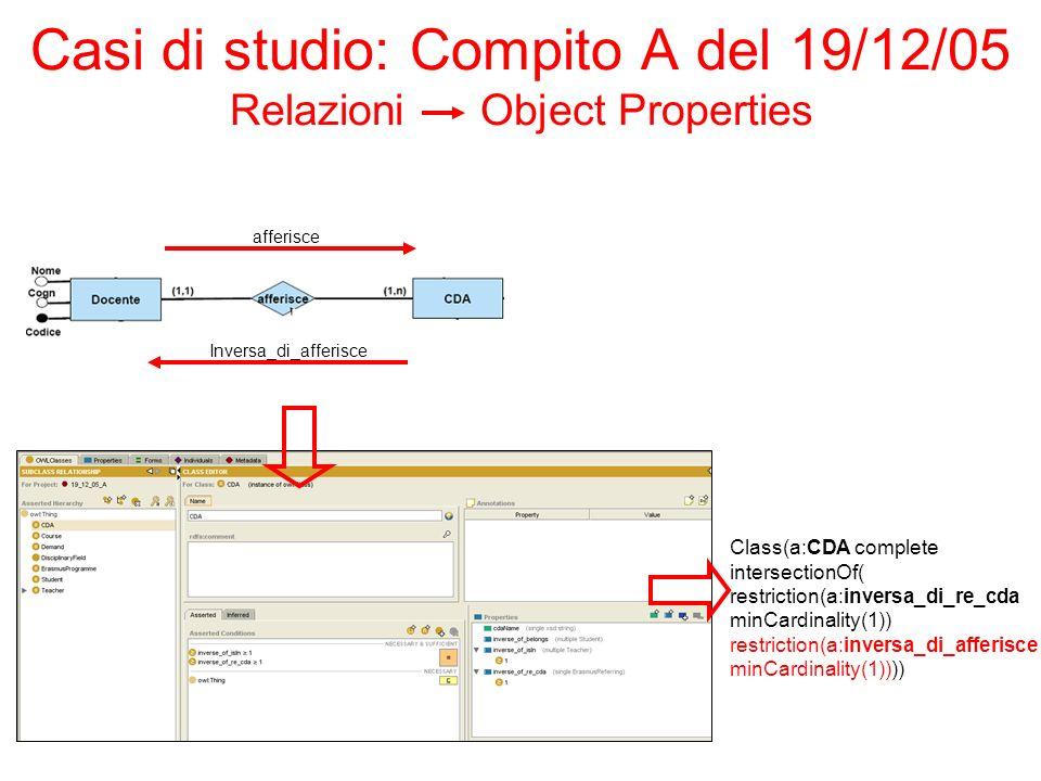 Casi di studio: Compito A del 19/12/05 Relazioni Object Properties