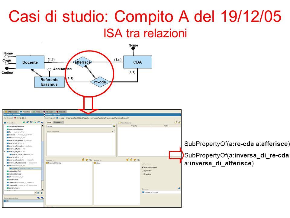Casi di studio: Compito A del 19/12/05 ISA tra relazioni