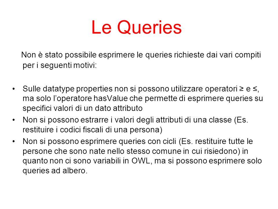 Le Queries Non è stato possibile esprimere le queries richieste dai vari compiti per i seguenti motivi: