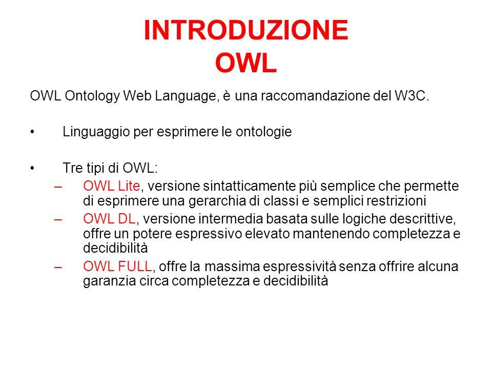INTRODUZIONE OWL OWL Ontology Web Language, è una raccomandazione del W3C. Linguaggio per esprimere le ontologie.