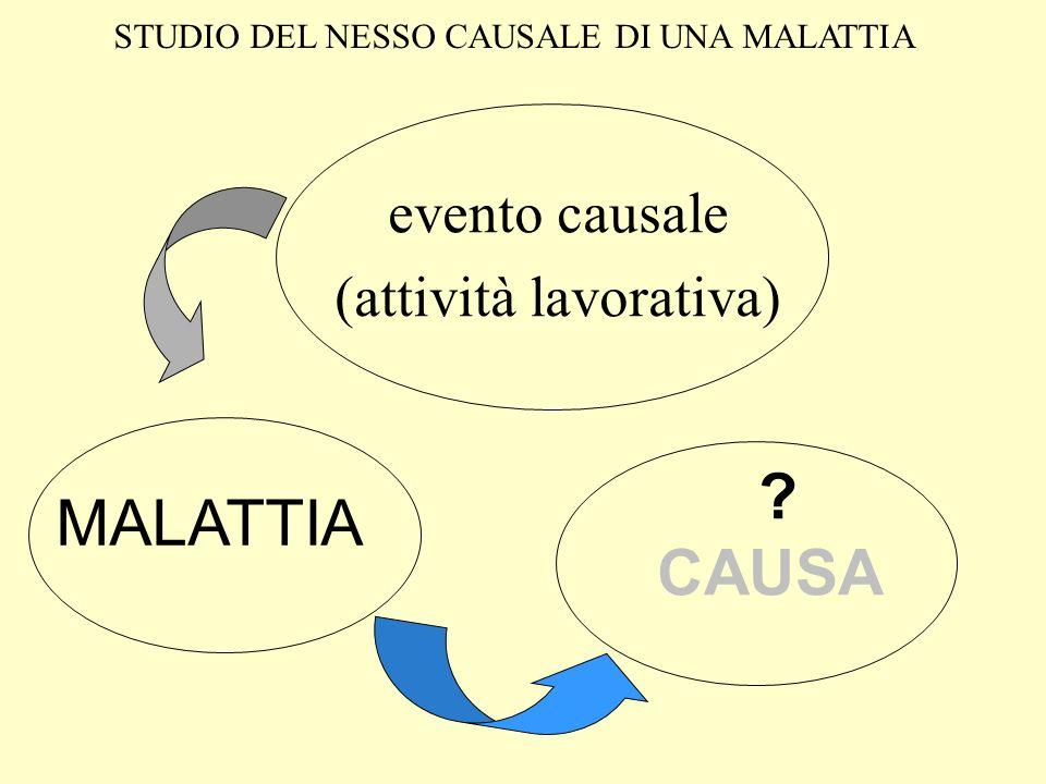 evento causale (attività lavorativa)
