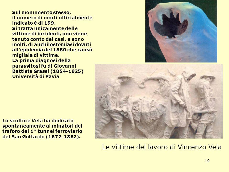 Le vittime del lavoro di Vincenzo Vela