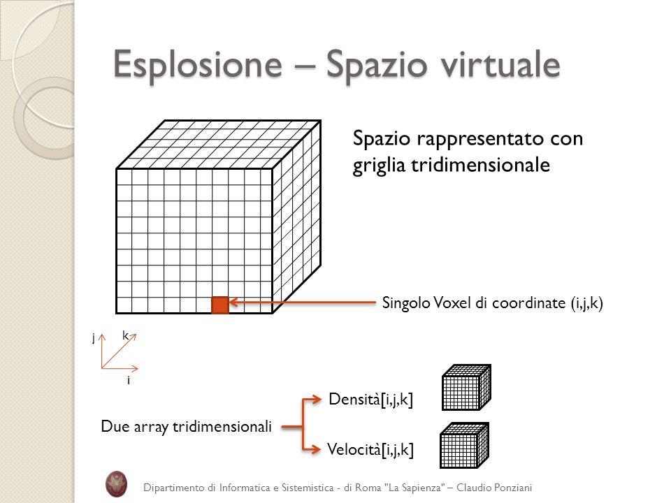 Esplosione – Spazio virtuale