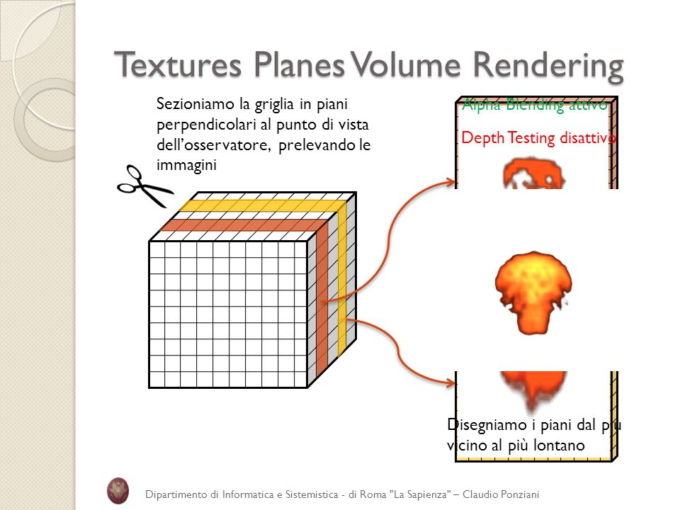 Textures Planes Volume Rendering