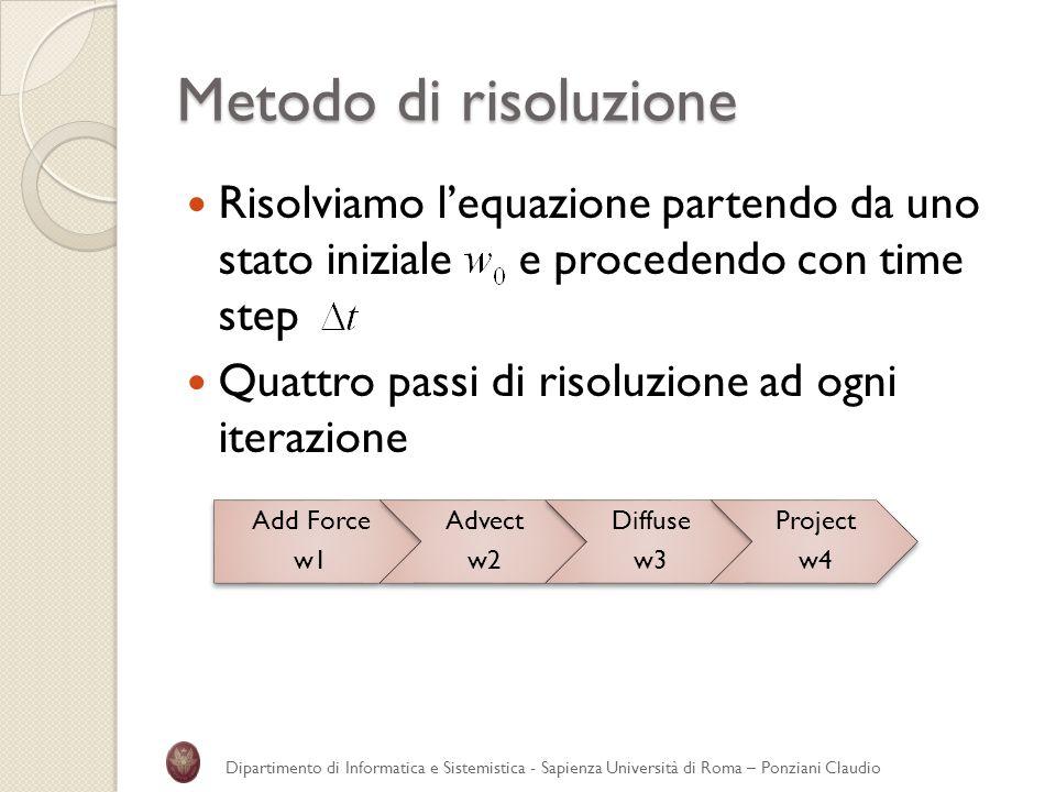 Metodo di risoluzione Risolviamo l'equazione partendo da uno stato iniziale e procedendo con time step.