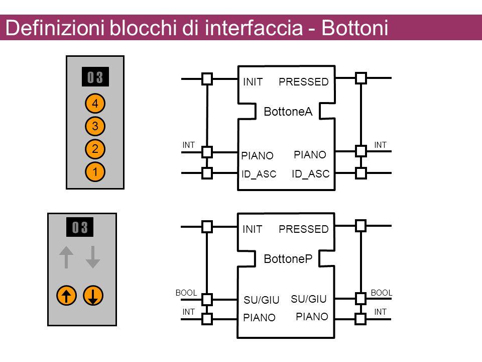 Definizioni blocchi di interfaccia - Bottoni