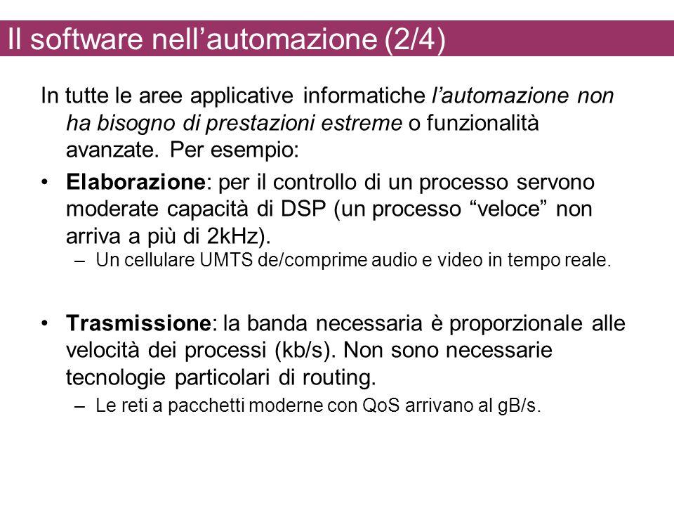 Il software nell'automazione (2/4)