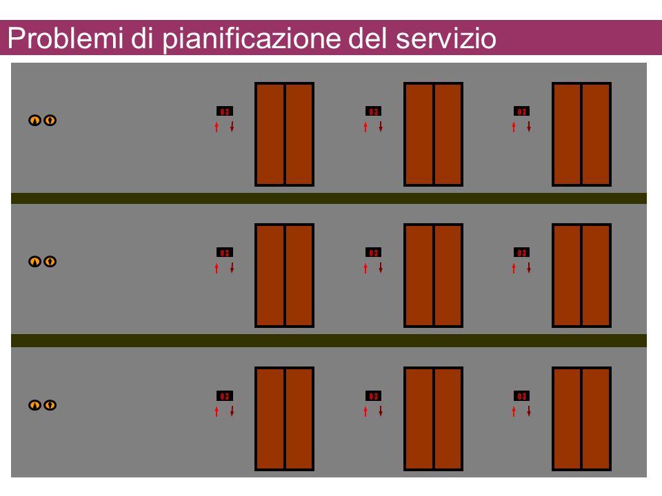 Problemi di pianificazione del servizio