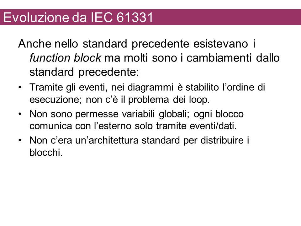Evoluzione da IEC 61331 Anche nello standard precedente esistevano i function block ma molti sono i cambiamenti dallo standard precedente: