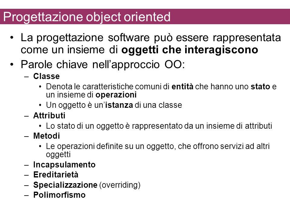 Progettazione object oriented