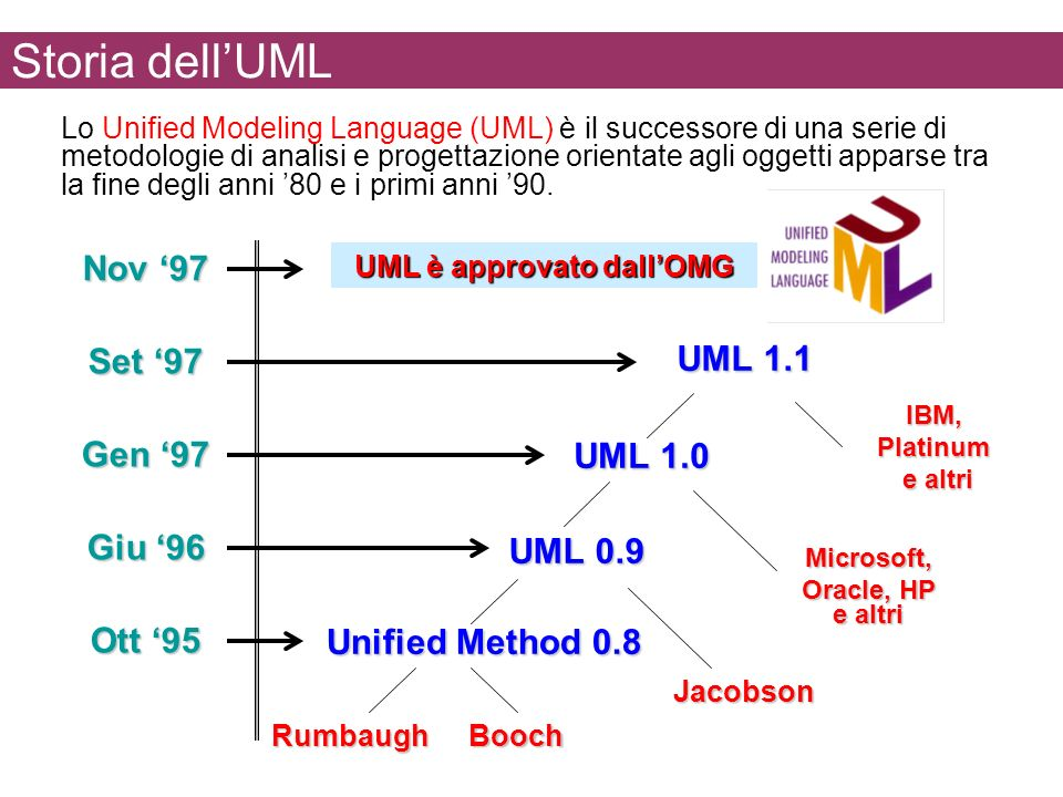 UML è approvato dall'OMG
