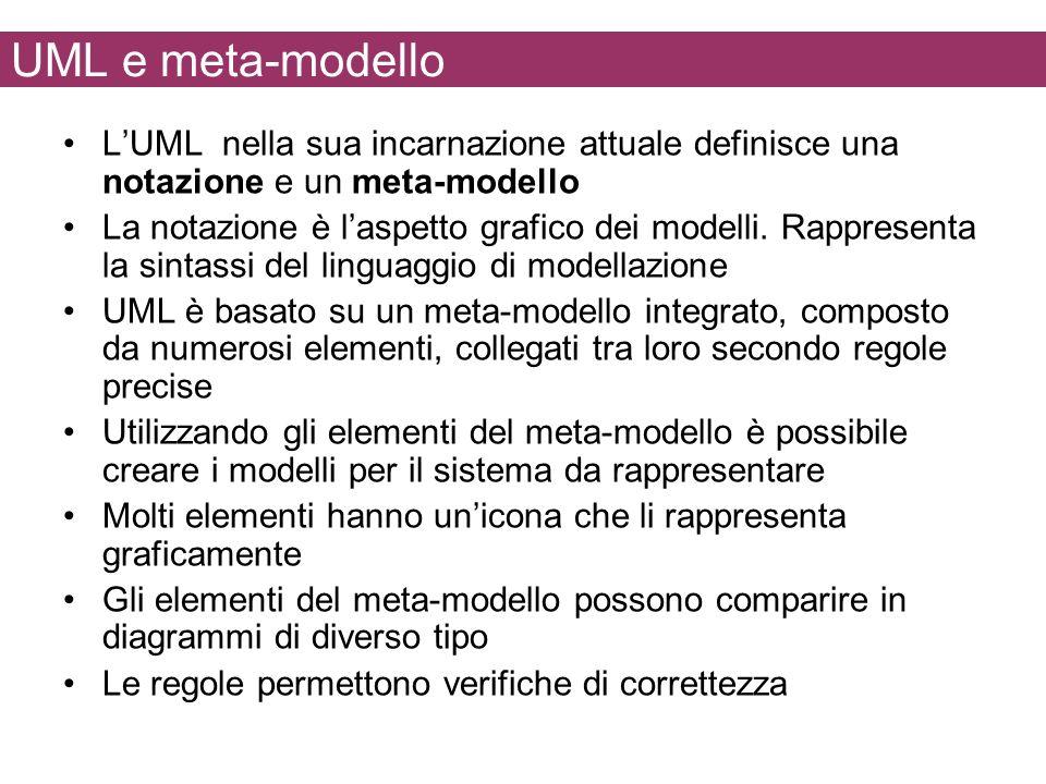 UML e meta-modello L'UML nella sua incarnazione attuale definisce una notazione e un meta-modello.