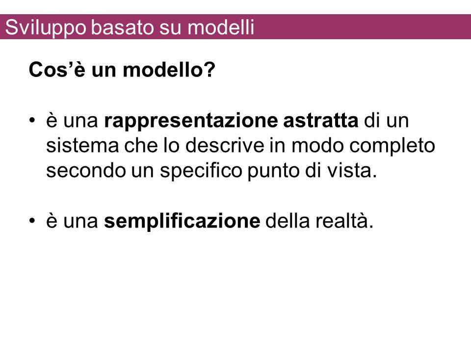 Sviluppo basato su modelli