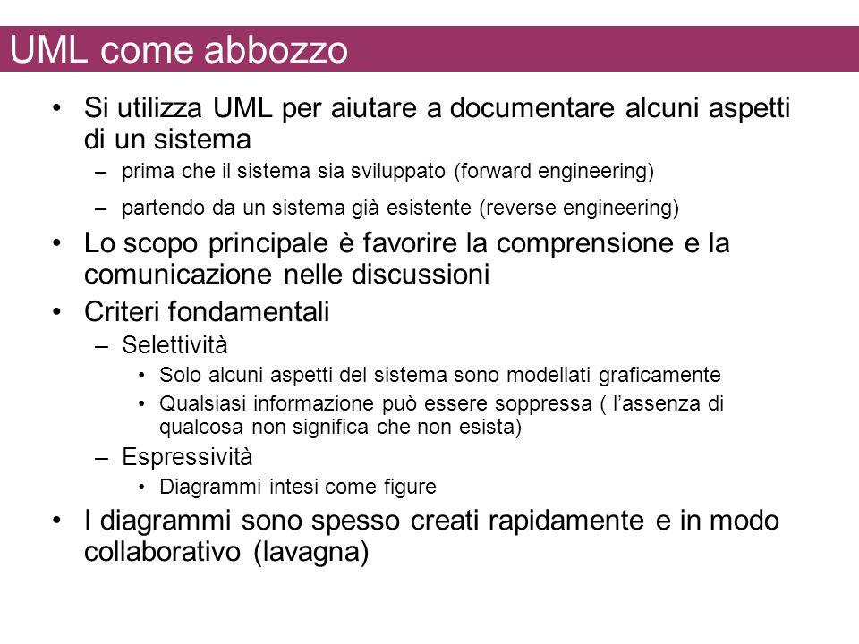 UML come abbozzo Si utilizza UML per aiutare a documentare alcuni aspetti di un sistema. prima che il sistema sia sviluppato (forward engineering)
