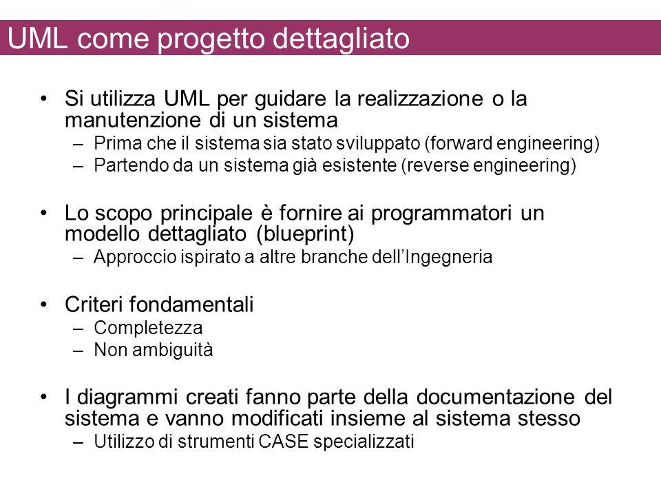 UML come progetto dettagliato