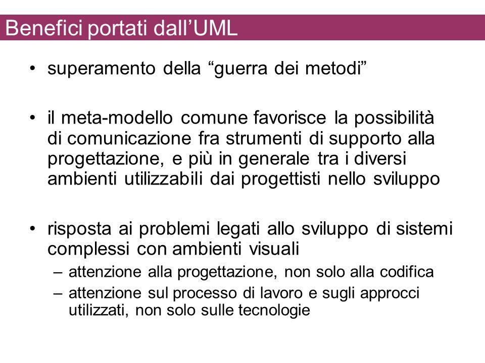 Benefici portati dall'UML