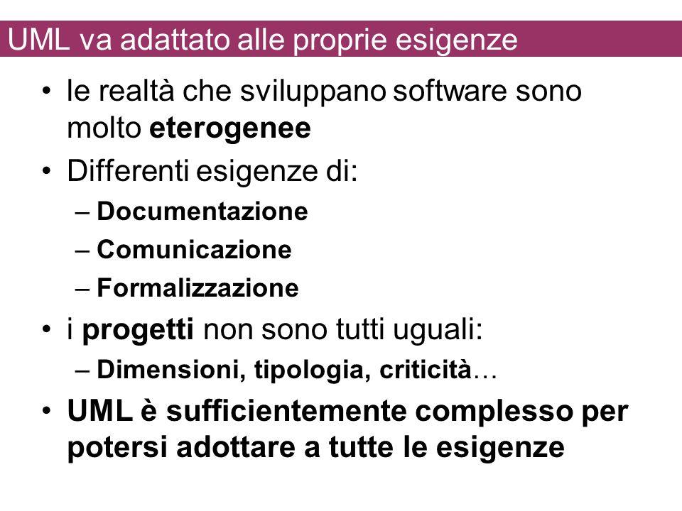 UML va adattato alle proprie esigenze