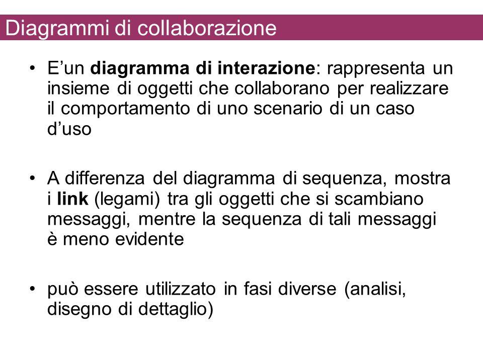 Diagrammi di collaborazione