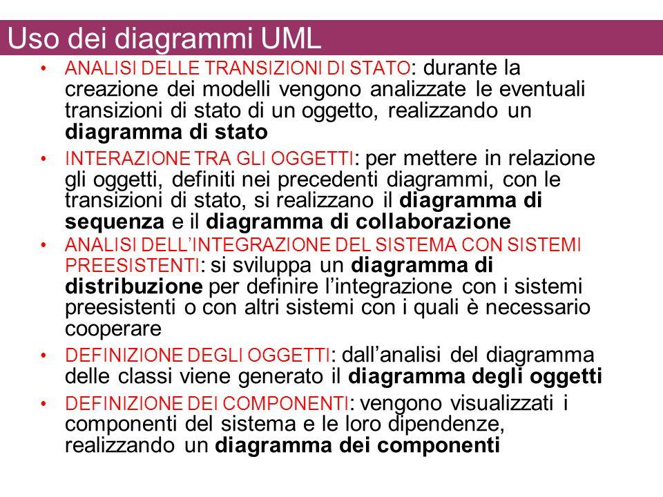 Uso dei diagrammi UML