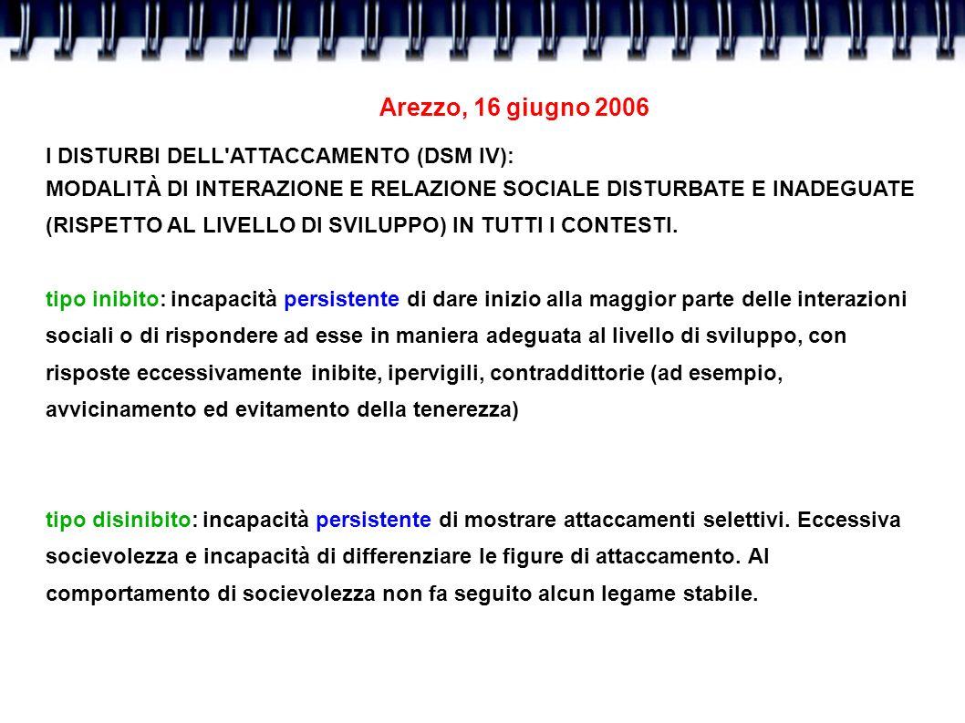 Arezzo, 16 giugno 2006 I DISTURBI DELL ATTACCAMENTO (DSM IV):