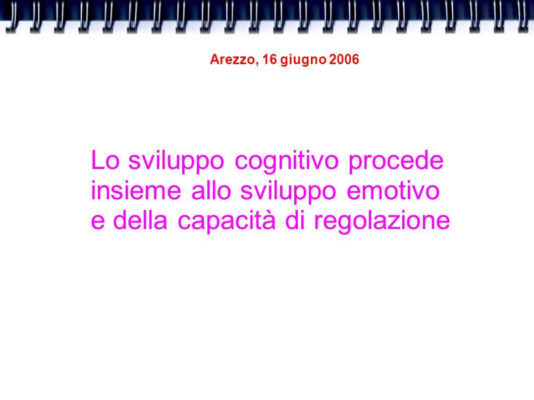 Lo sviluppo cognitivo procede insieme allo sviluppo emotivo