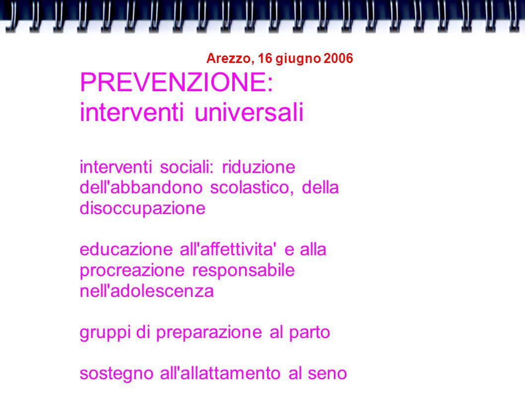 interventi universali