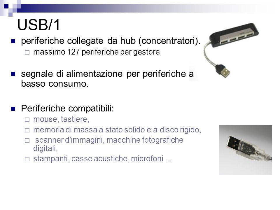USB/1 periferiche collegate da hub (concentratori).