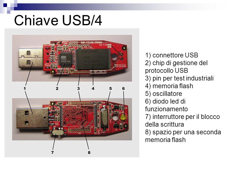 Chiave USB/4