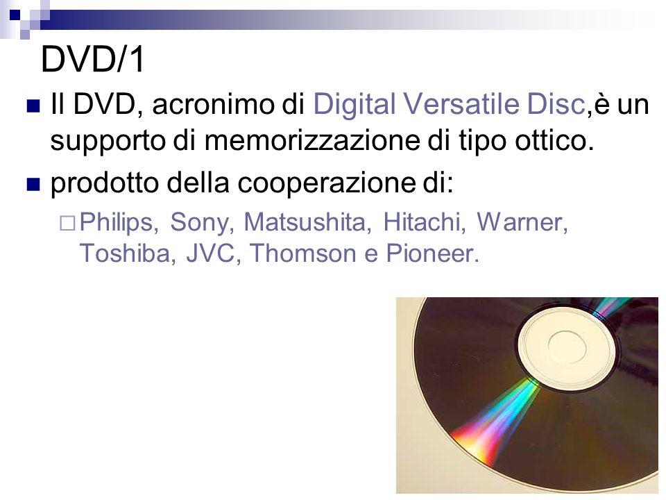 DVD/1 Il DVD, acronimo di Digital Versatile Disc,è un supporto di memorizzazione di tipo ottico. prodotto della cooperazione di: