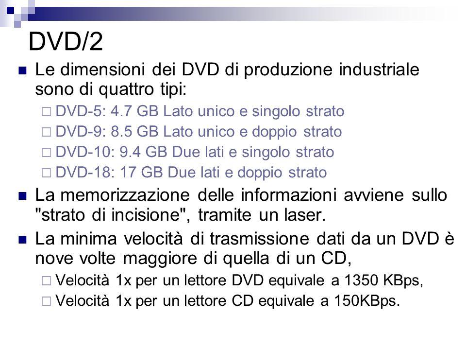 DVD/2 Le dimensioni dei DVD di produzione industriale sono di quattro tipi: DVD-5: 4.7 GB Lato unico e singolo strato.