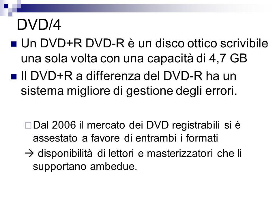 DVD/4 Un DVD+R DVD-R è un disco ottico scrivibile una sola volta con una capacità di 4,7 GB.