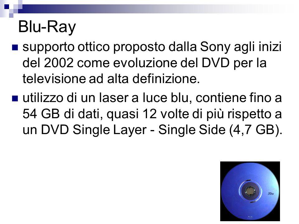 Blu-Ray supporto ottico proposto dalla Sony agli inizi del 2002 come evoluzione del DVD per la televisione ad alta definizione.