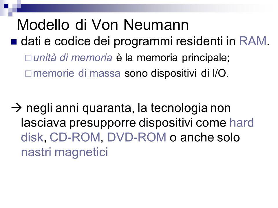 Modello di Von Neumann dati e codice dei programmi residenti in RAM.