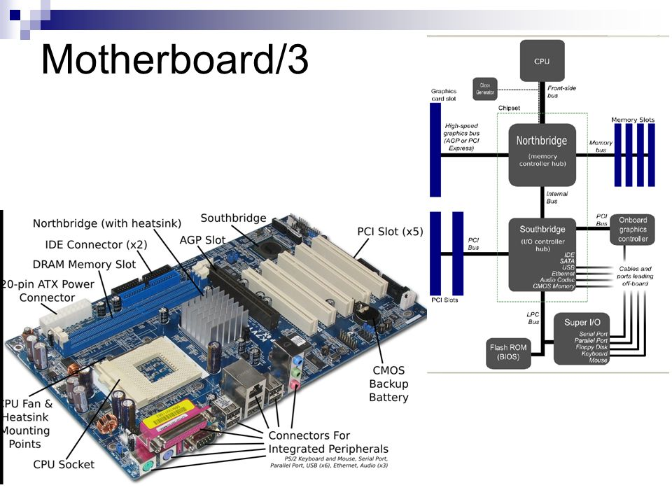 Motherboard/3
