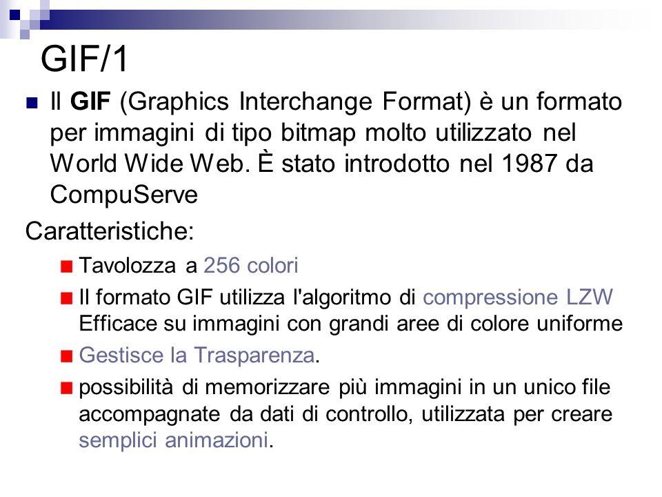 GIF/1