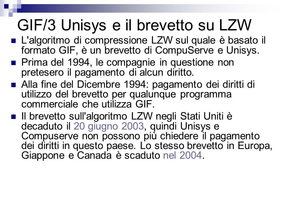 GIF/3 Unisys e il brevetto su LZW