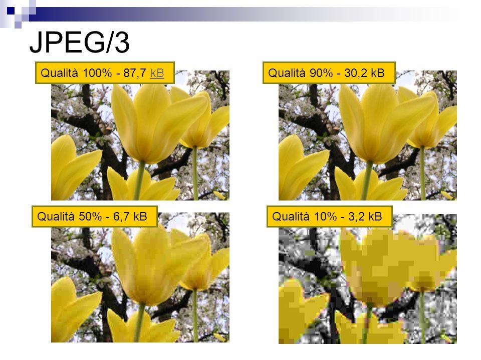 JPEG/3 Qualità 100% - 87,7 kB Qualità 90% - 30,2 kB