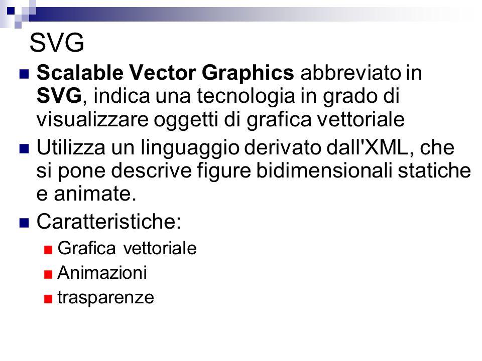 SVGScalable Vector Graphics abbreviato in SVG, indica una tecnologia in grado di visualizzare oggetti di grafica vettoriale.