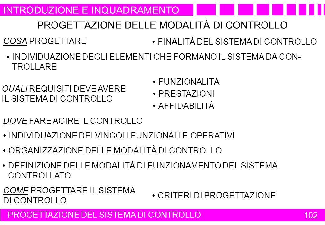 PROGETTAZIONE DELLE MODALITÀ DI CONTROLLO