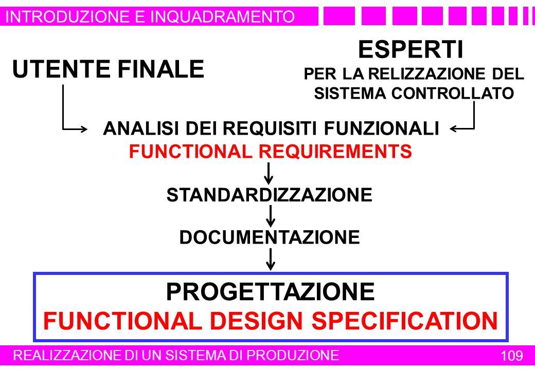 ESPERTI PROGETTAZIONE FUNCTIONAL DESIGN SPECIFICATION