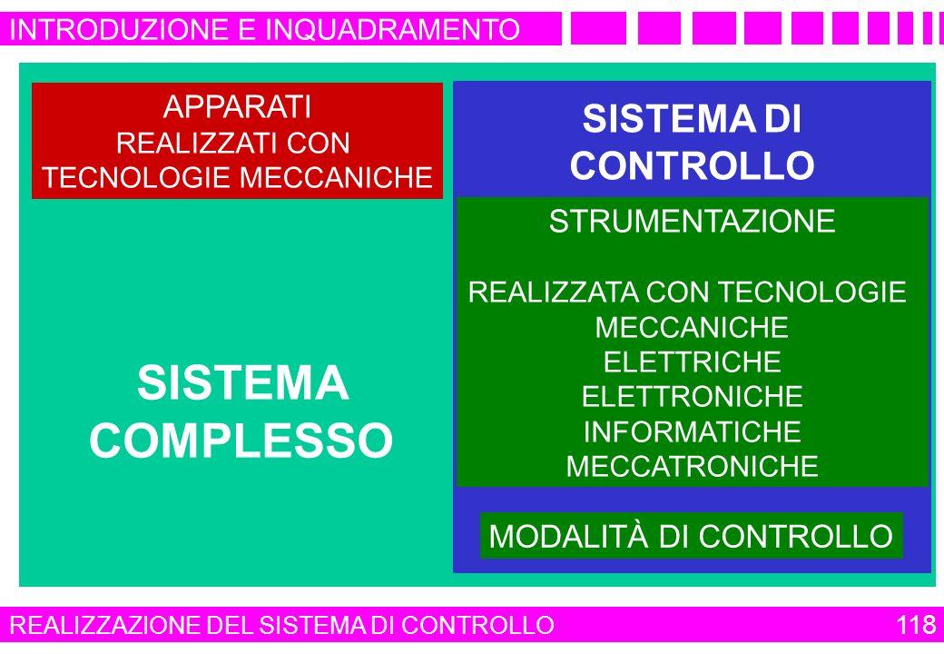 SISTEMA COMPLESSO SISTEMA DI CONTROLLO APPARATI STRUMENTAZIONE
