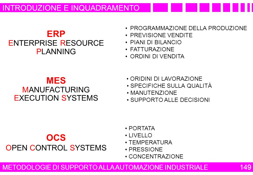 ERP MES OCS INTRODUZIONE E INQUADRAMENTO ENTERPRISE RESOURCE PLANNING