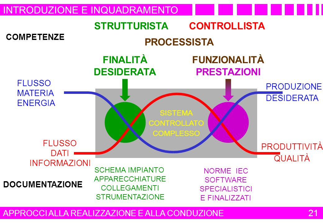 SOFTWARE SPECIALISTICI