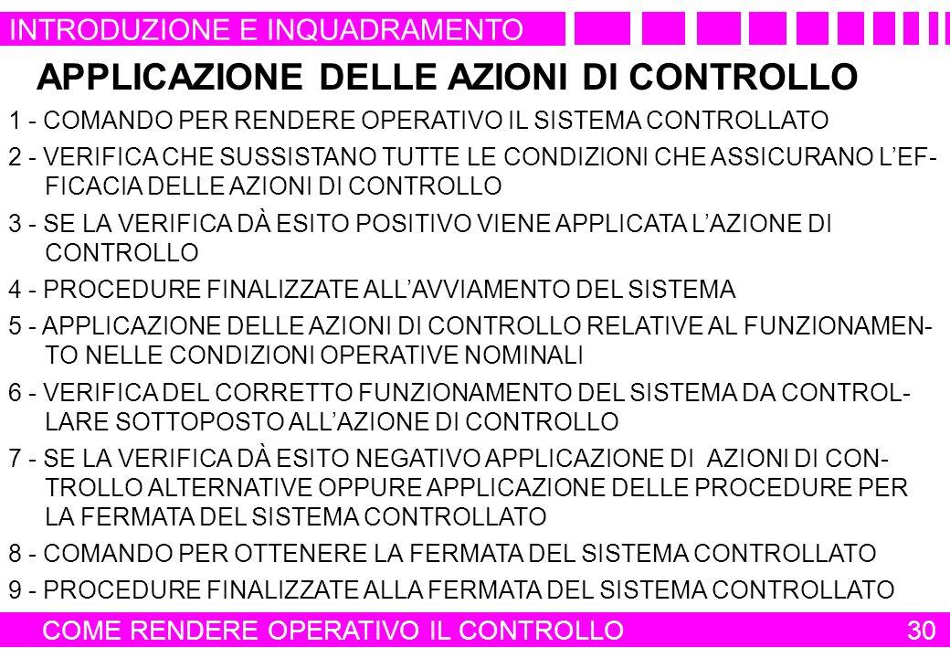 COME RENDERE OPERATIVO IL CONTROLLO
