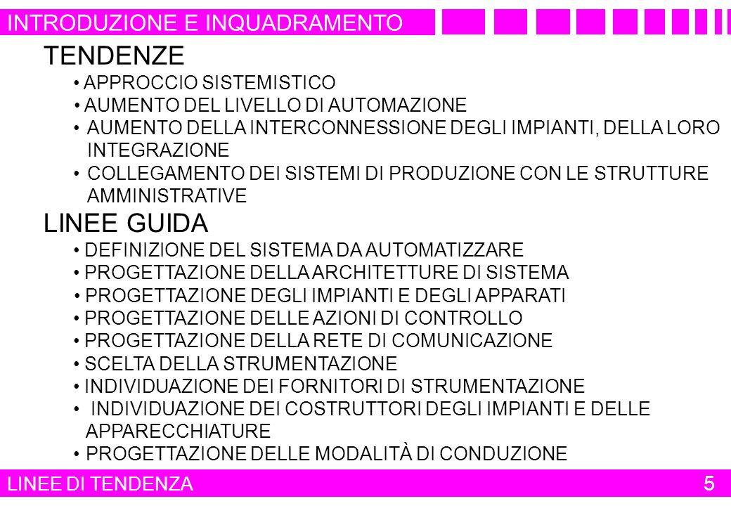 TENDENZE LINEE GUIDA INTRODUZIONE E INQUADRAMENTO 5