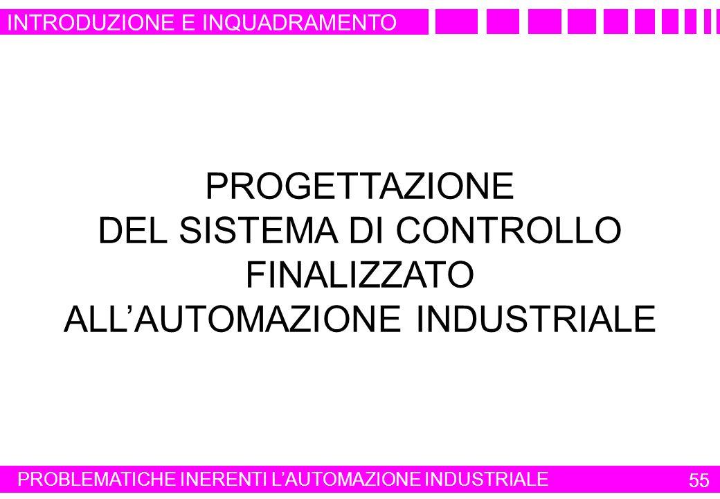 DEL SISTEMA DI CONTROLLO FINALIZZATO ALL'AUTOMAZIONE INDUSTRIALE
