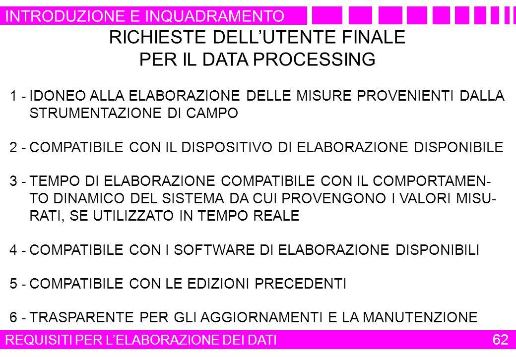 RICHIESTE DELL'UTENTE FINALE PER IL DATA PROCESSING